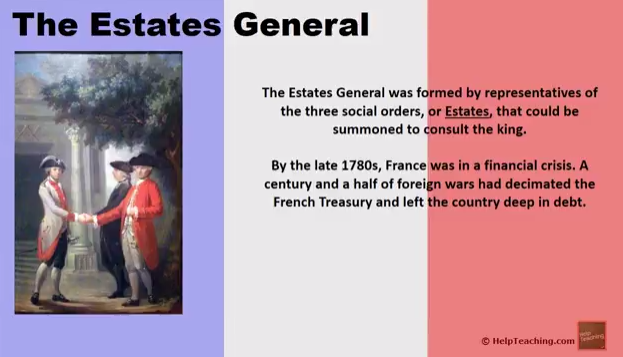 Social Studies Lesson: The French Revolution: Part I- The Estates General